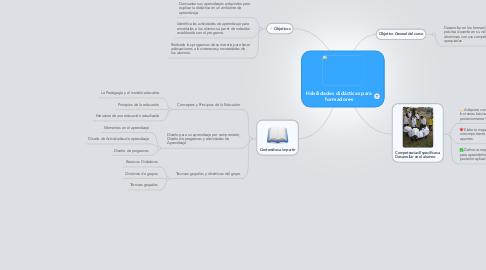 Mind Map: Habilidades didácticas para formadores