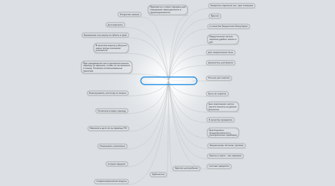 Mind Map: Способы использования скрепок