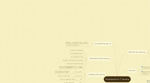 Mind Map: Sintetizando la 1ª semana