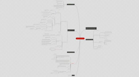 Mind Map: Media Effects Theories 104