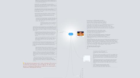 Mind Map: Футбол