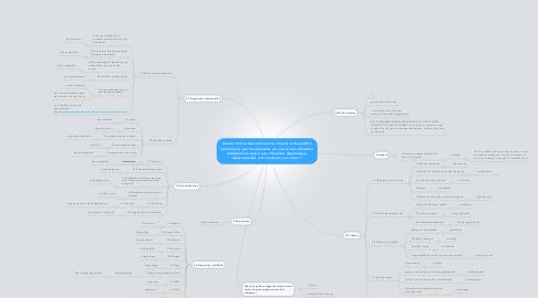 Mind Map: Quels critères déterminent le choix des dispositifs numériques par les étudiants en vue d'une utilisation collaborative entre eux ? Quelles dynamiques décisionnelles ont conduit à ces choix ?
