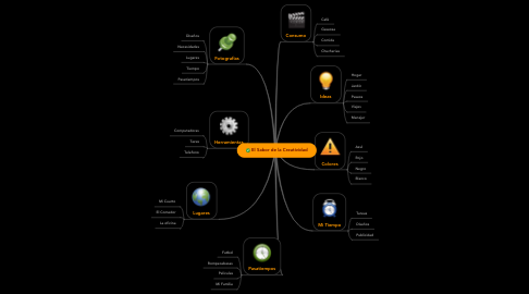 Mind Map: El Sabor de la Creatividad