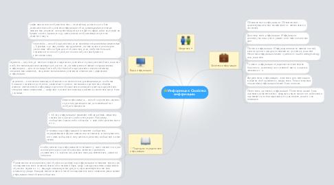 Mind Map: Информация. Свойства информации.