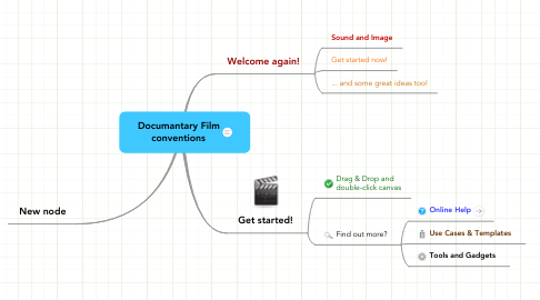 Mind Map: Documantary Film conventions