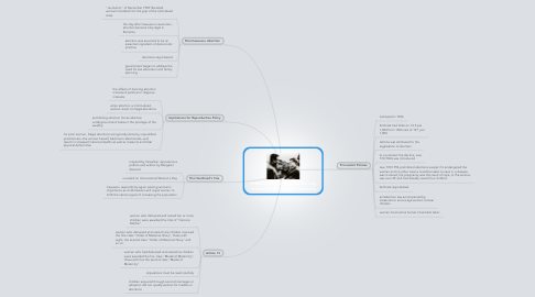 Mind Map: Political Demography: The Banning of Abortion in Ceausecu's Romania