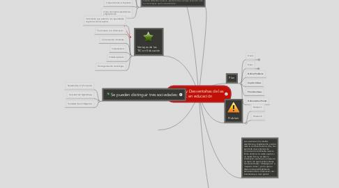 Mind Map: Ventajas y Desventahas de las TIC en educación