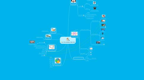 Mind Map: ACTO ADMINISTRATIVO