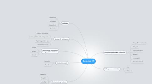 Mind Map: Bevezetés IKT