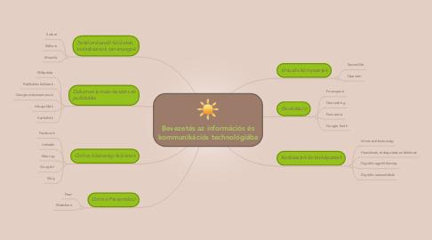 Mind Map: Bevezetés az információs és kommunikációs technológiába