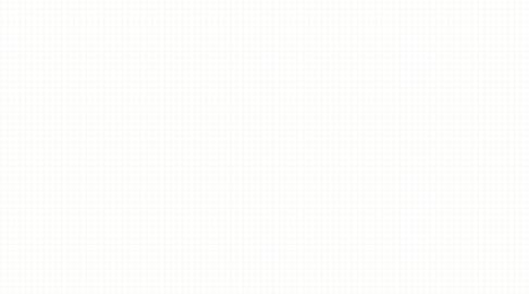 Mind Map: Zakon o informacijskoj sigurnosti