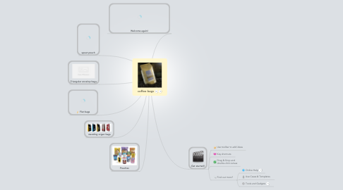 Mind Map: coffee bags