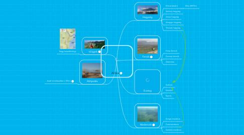 Mind Map: Afrika