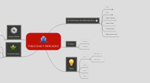 Mind Map: PUBLICIDAD Y MERCADEO