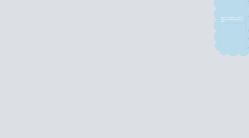 Mind Map: Copy of Des outils pour des niveaux d'usages Guillaume Dussous