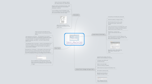 Mind Map: Tutorial 6 - Using Form Tools and Creating Customs Forms