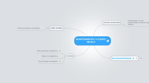 Mind Map: MANTENIMIENTO A EQUIPO MEDICO