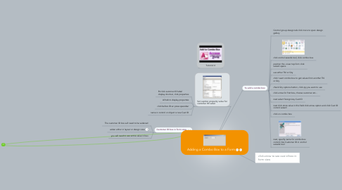 Mind Map: Adding a Combo Box to a Form