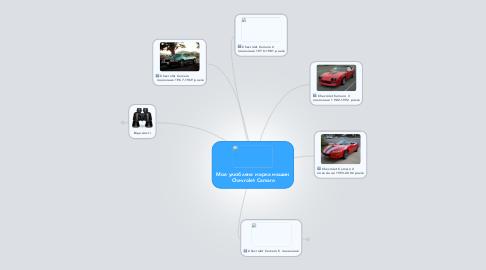 Mind Map: Моя улюблена марка машин  Сhevrolet Сamaro