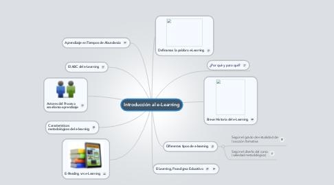 Mind Map: Introducción al e-Learning