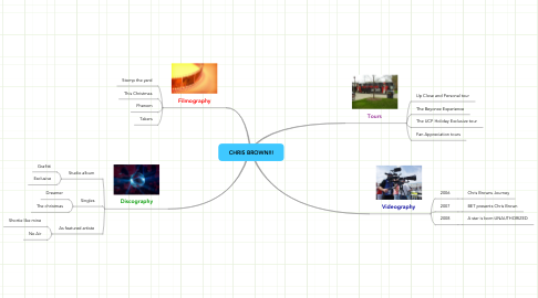 Mind Map: CHRIS BROWN!!!