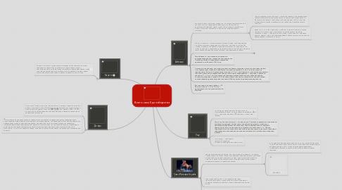 Mind Map: Восточные Единоборства