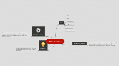 Mind Map: áreas de mecanica