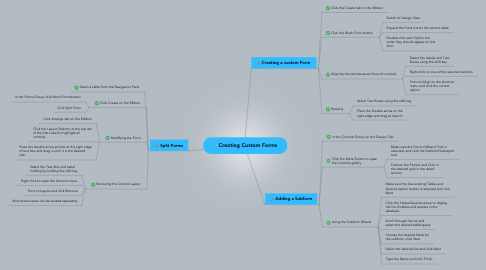 Mind Map: Creating Custom Forms