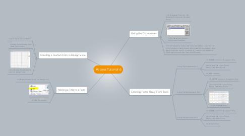 Mind Map: Access Tutorial 6