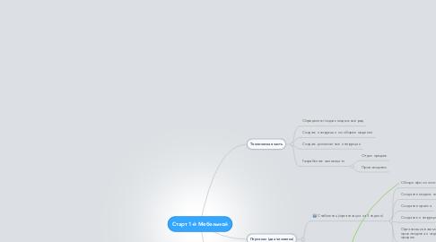 Mind Map: Старт 1-й Мебельной