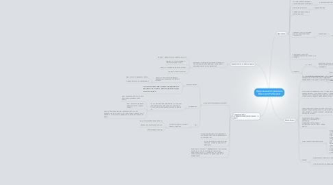 Mind Map: Предложения по развитию Dreamwork Professional
