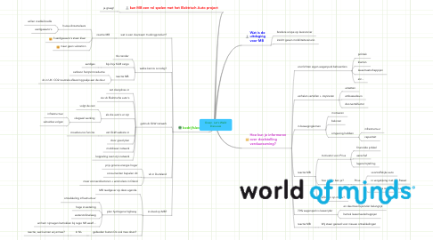 Mind Map: Green. Let's Walk! Discussie