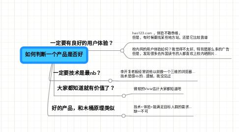 Mind Map: 如何判断一个产品是否好