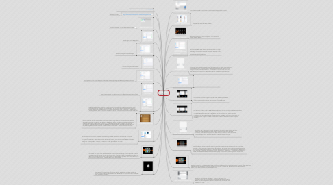 Mind Map: iPad Kniffs iOS7