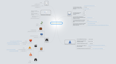 Mind Map: My personal webpage