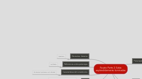 Mind Map: Fausto Parte 2: Salas esplendidamente iluminadas
