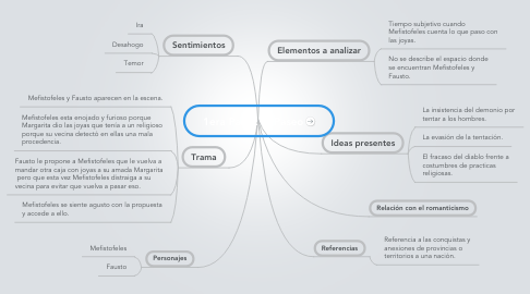 Mind Map: 1era Parte: El Paseo