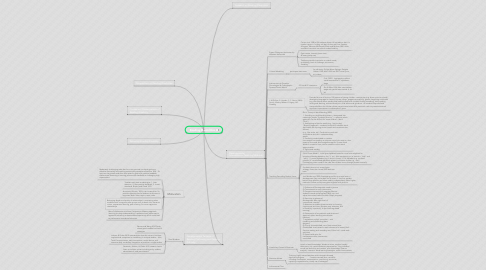 Mind Map: Reading Disabilities