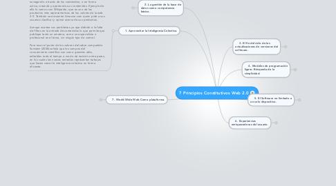 Mind Map: 7 Principios Constitutivos Web 2.0
