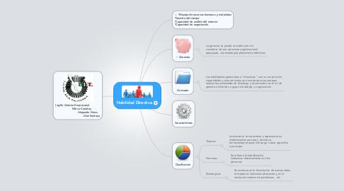 Mind Map: Habilidad Directiva
