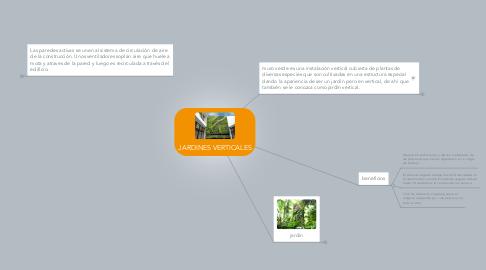 Mind Map: JARDINES VERTICALES