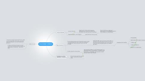 Mind Map: SOLUCIONES CONSEJO
