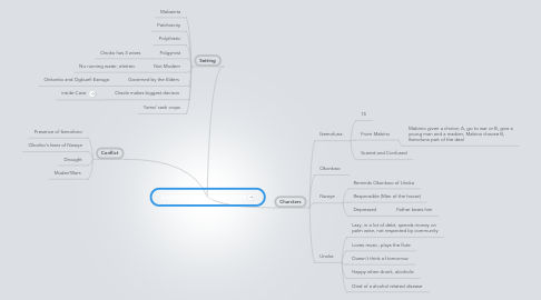 Mind Map: Exposition : Things Fall Apart
