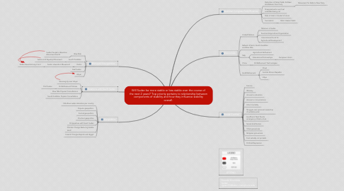 Mind Map: Will Sudan be more stable or less stable over the course of the next 2 years? Top priority pertains to relationship between components of stability and how they influence stability overall.