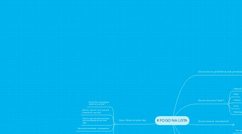 Mind Map: # FOGO NA LISTA