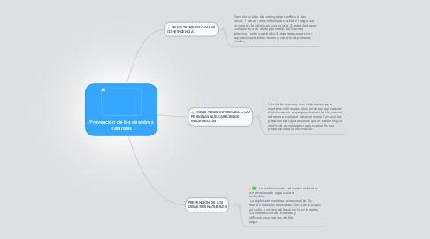 Mind Map: Prevención de los desastres naturales