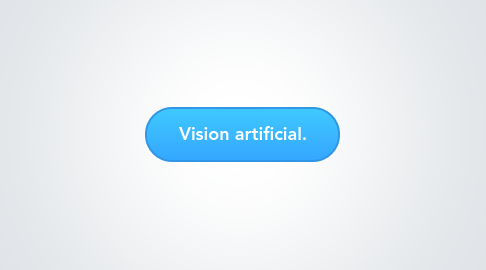 Mind Map: Vision artificial.