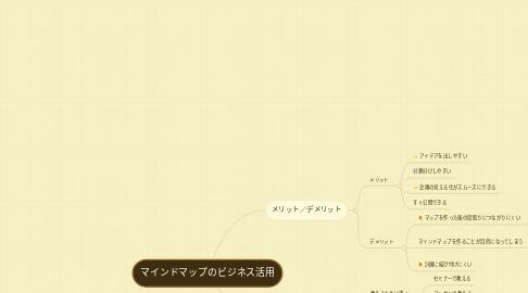 Mind Map: マインドマップのビジネス活用