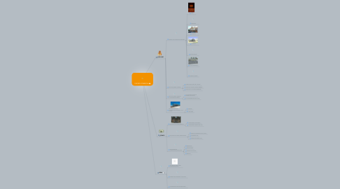 Mind Map: CENTRO COMERCIAL