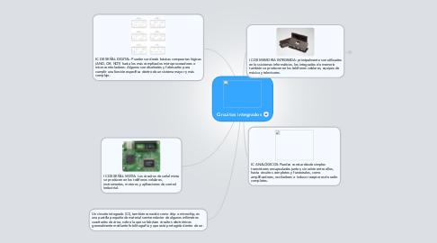 Mind Map: Circuitos integrados